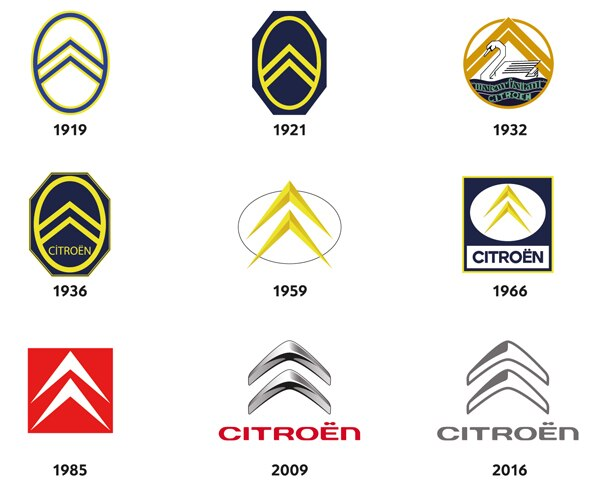 Logos Citroën
